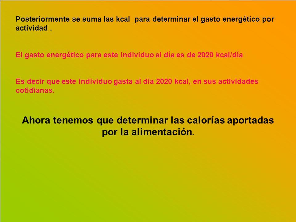 Posteriormente se suma las kcal para determinar el gasto energético por actividad. El gasto energético para este individuo al día es de 2020 kcal/día