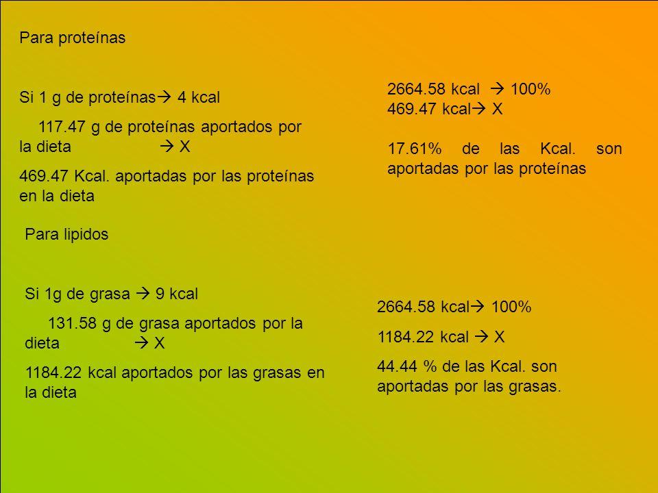 Para proteínas Si 1 g de proteínas 4 kcal 117.47 g de proteínas aportados por la dieta X 469.47 Kcal. aportadas por las proteínas en la dieta 2664.58