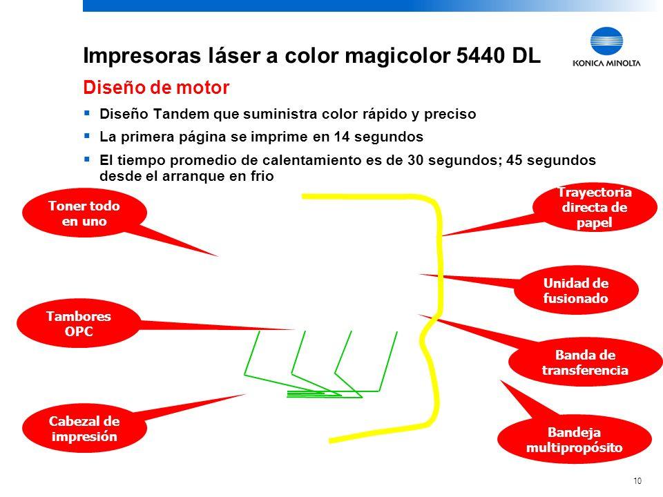 10 KONICA MINOLTA Confidential Impresoras láser a color magicolor 5440 DL Diseño Tandem que suministra color rápido y preciso La primera página se imprime en 14 segundos El tiempo promedio de calentamiento es de 30 segundos; 45 segundos desde el arranque en frio Toner todo en uno Trayectoria directa de papel Unidad de fusionado Banda de transferencia Tambores OPC Cabezal de impresión Diseño de motor Bandeja multipropósito