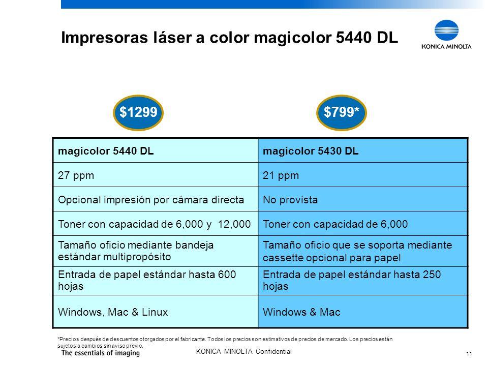 11 KONICA MINOLTA Confidential Impresoras láser a color magicolor 5440 DL magicolor 5440 DLmagicolor 5430 DL 27 ppm21 ppm Opcional impresión por cámar