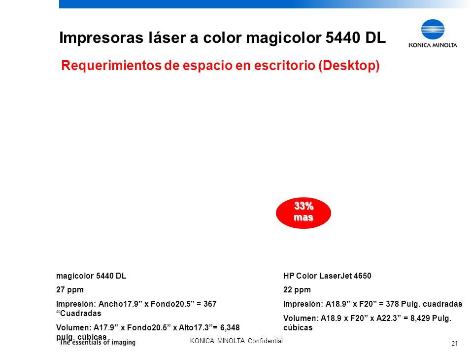 21 KONICA MINOLTA Confidential Impresoras láser a color magicolor 5440 DL Requerimientos de espacio en escritorio (Desktop) magicolor 5440 DL 27 ppm Impresión: Ancho17.9 x Fondo20.5 = 367 Cuadradas Volumen: A17.9 x Fondo20.5 x Alto17.3= 6,348 pulg.