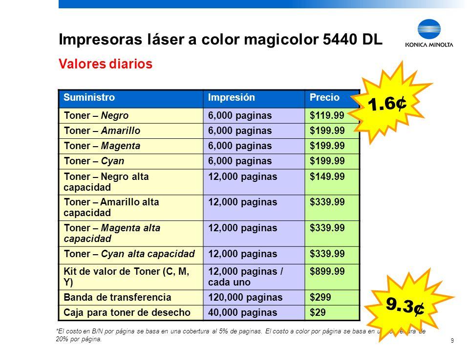 9 KONICA MINOLTA Confidential Impresoras láser a color magicolor 5440 DL Valores diarios SuministroImpresiónPrecio Toner – Negro6,000 paginas$119.99 Toner – Amarillo6,000 paginas$199.99 Toner – Magenta6,000 paginas$199.99 Toner – Cyan6,000 paginas$199.99 Toner – Negro alta capacidad 12,000 paginas$149.99 Toner – Amarillo alta capacidad 12,000 paginas$339.99 Toner – Magenta alta capacidad 12,000 paginas$339.99 Toner – Cyan alta capacidad12,000 paginas$339.99 Kit de valor de Toner (C, M, Y) 12,000 paginas / cada uno $899.99 Banda de transferencia120,000 paginas$299 Caja para toner de desecho40,000 paginas$29 *El costo en B/N por página se basa en una cobertura al 5% de paginas.