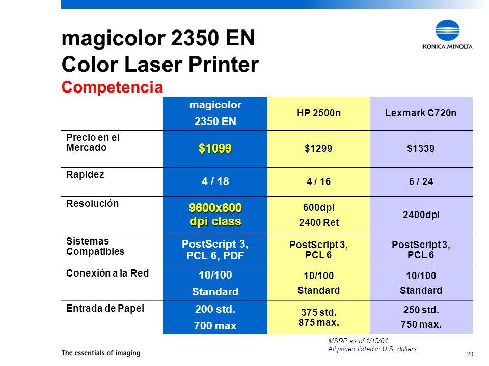 29 magicolor 2350 EN Color Laser Printer Competencia magicolor 2350 EN HP 2500nLexmark C720n Precio en el Mercado $1099 $1299$1339 Rapidez 4 / 18 4 /