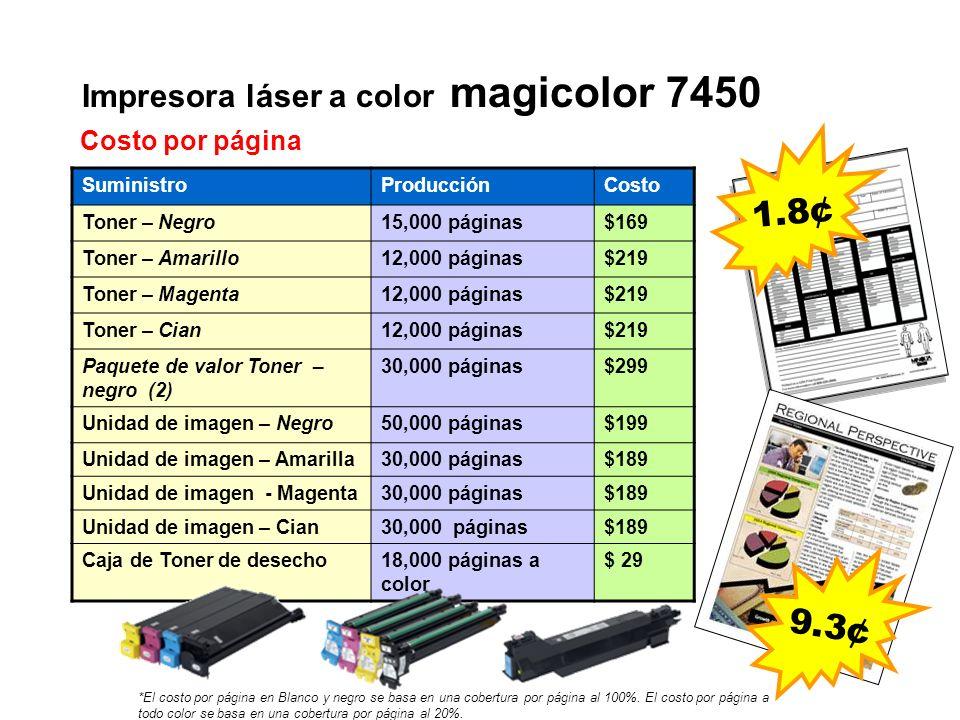 Impresora láser a color magicolor 7450 SuministroProducciónCosto Toner – Negro15,000 páginas$169 Toner – Amarillo12,000 páginas$219 Toner – Magenta12,