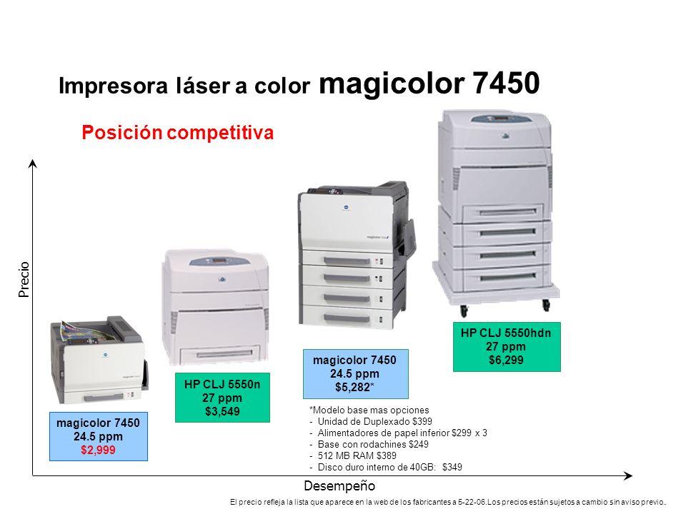 Posición competitiva Precio Desempeño Impresora láser a color magicolor 7450 *Modelo base mas opciones - Unidad de Duplexado $399 - Alimentadores de p