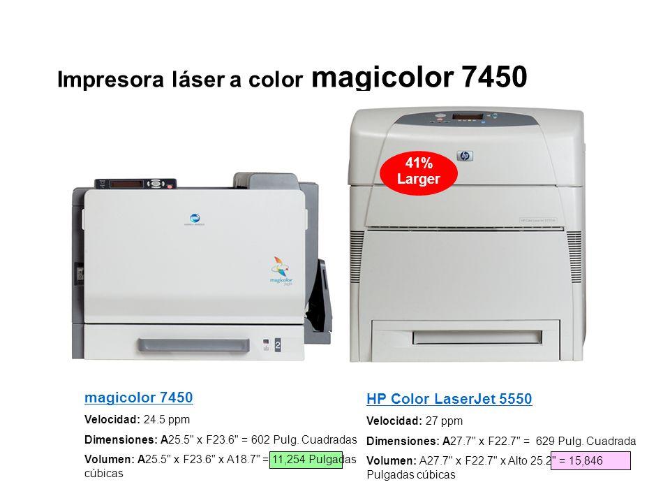 magicolor 7450 Velocidad: 24.5 ppm Dimensiones: A25.5