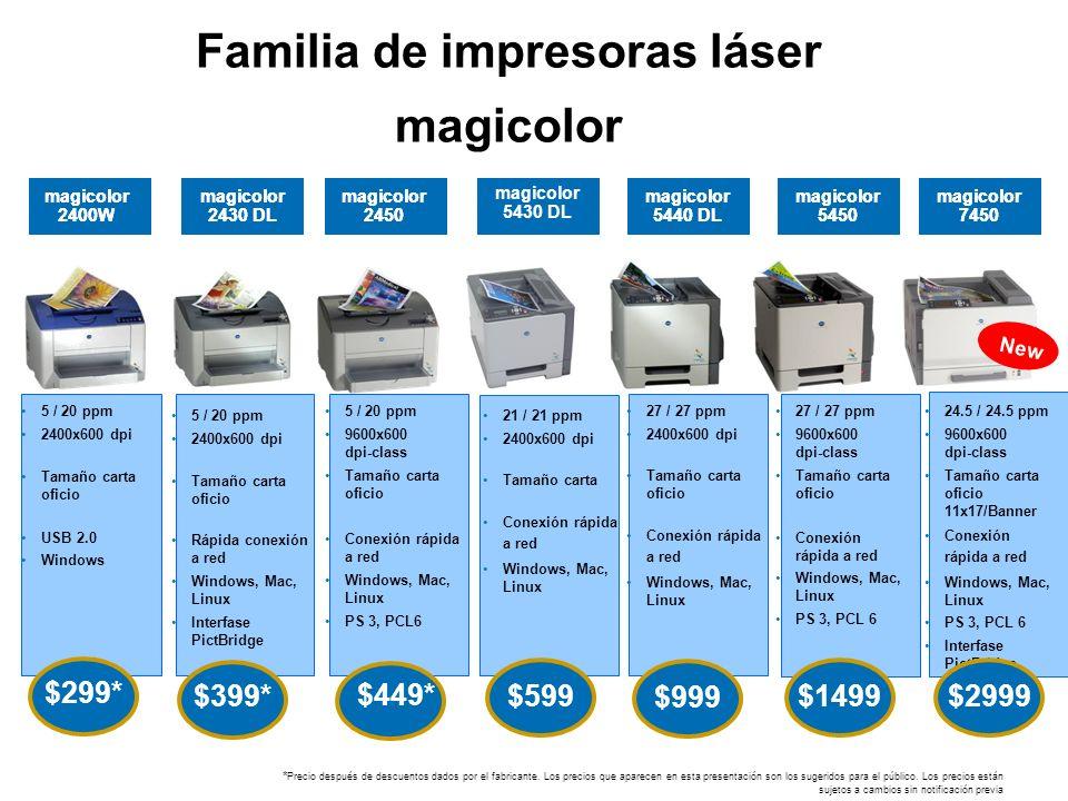 $449* Familia de impresoras láser magicolor 5 / 20 ppm 2400x600 dpi Tamaño carta oficio USB 2.0 Windows 5 / 20 ppm 2400x600 dpi Tamaño carta oficio Rá