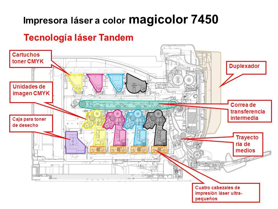Impresora láser a color magicolor 7450 Tecnología láser Tandem Unidades de imagen CMYK Cartuchos toner CMYK Caja para toner de desecho Trayecto ria de