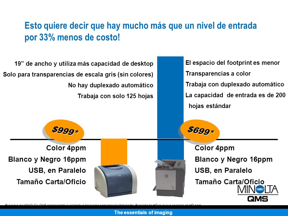 The essentials of imaging Deles algo de que hablar Económica Fácil de utilizar Tamaño adecuado Extraordinario color $699$699 Impresora Láser a Color magicolor 2300W