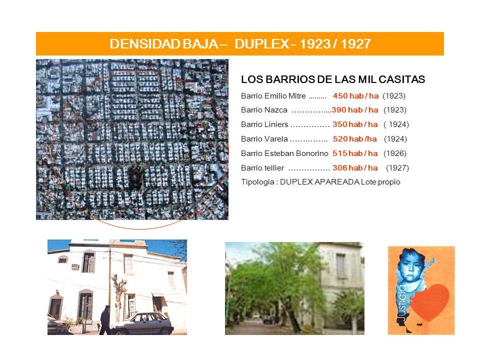 DENSIDAD BAJA – DUPLEX - 1923 / 1927 LOS BARRIOS DE LAS MIL CASITAS Barrio Emilio Mitre......... 450 hab / ha (1923) Barrio Nazca …………....390 hab / ha