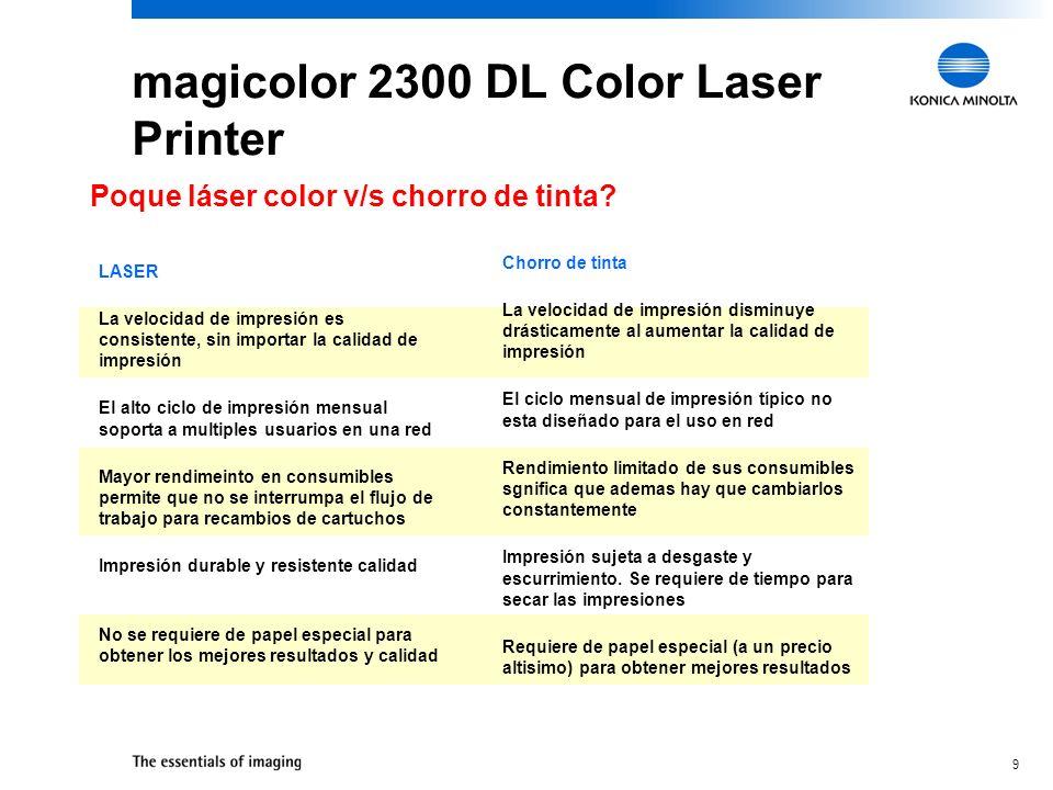 20 Impresora Láser Color 2300 DL Calidad de Impresión 2400 x 600 dpi de resolución –1200 x 600 dpi, 600 x 600 dpi disponibles Calibración Automática de Color –No necesita de ningún esfuerzo para obtener la mejor calidad en color Nuevo toner polimerizado –Produce mejor detalle en el texto, líneas y gráficos Colores radiantes sin esfuerzo alguno!