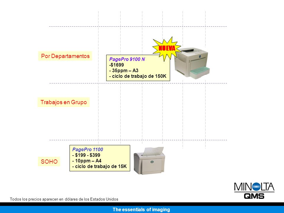 The essentials of imaging Manejo de PageScope