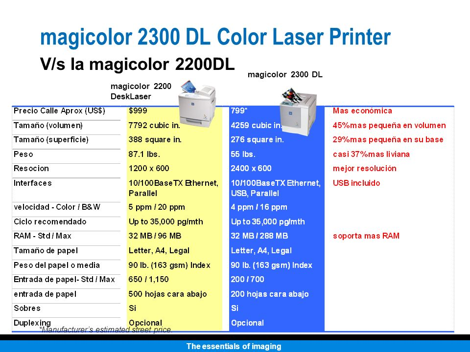 The essentials of imaging magicolor 2300 DL Color Laser Printer V/s la magicolor 2200DL magicolor 2200 DeskLaser magicolor 2300 DL *Manufacturers esti