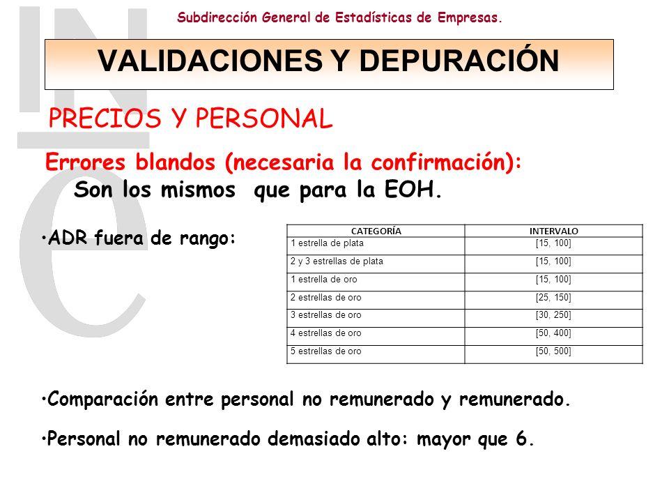 Subdirección General de Estadísticas de Empresas.XML.