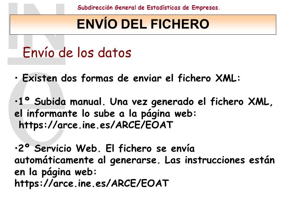 Subdirección General de Estadísticas de Empresas. Envío de los datos ENVÍO DEL FICHERO