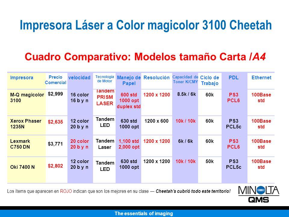 The essentials of imaging Cuadro Comparativo: Modelos tamaño Carta /A4 Impresora M-Q magicolor 3100 Xerox Phaser 1235N Lexmark C750 DN Oki 7400 N Prec