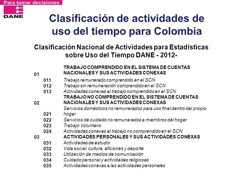 Clasificación de actividades de uso del tiempo para Colombia Clasificación Nacional de Actividades para Estadísticas sobre Uso del Tiempo DANE - 2012-