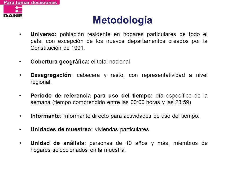 Universo: población residente en hogares particulares de todo el país, con excepción de los nuevos departamentos creados por la Constitución de 1991.