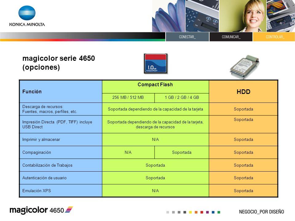 magicolor serie 4650 (opciones) Función Compact Flash HDD 256 MB / 512 MB1 GB / 2 GB / 4 GB Descarga de recursos: Fuentes, macros, perfiles, etc. Sopo