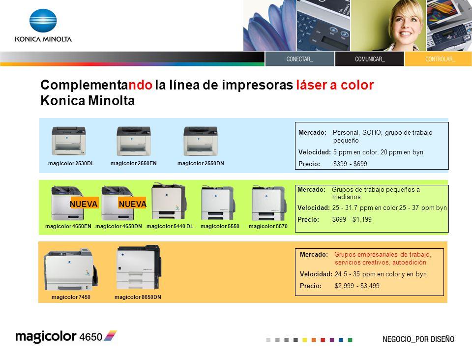 Complementando la línea de impresoras láser a color Konica Minolta Mercado: Personal, SOHO, grupo de trabajo pequeño Velocidad: 5 ppm en color, 20 ppm