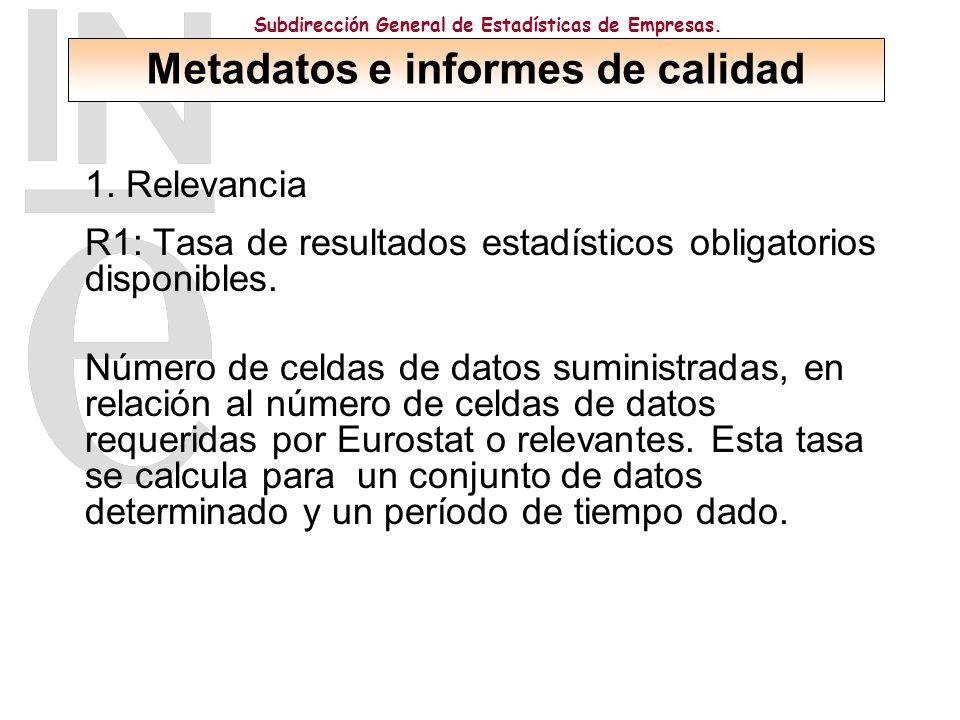 Subdirección General de Estadísticas de Empresas. 1.