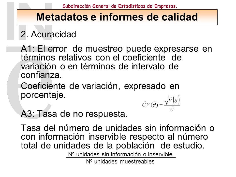 Subdirección General de Estadísticas de Empresas. 2.
