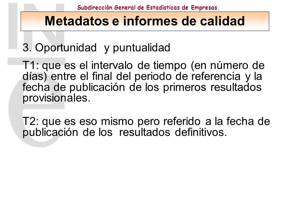 Subdirección General de Estadísticas de Empresas. 3.