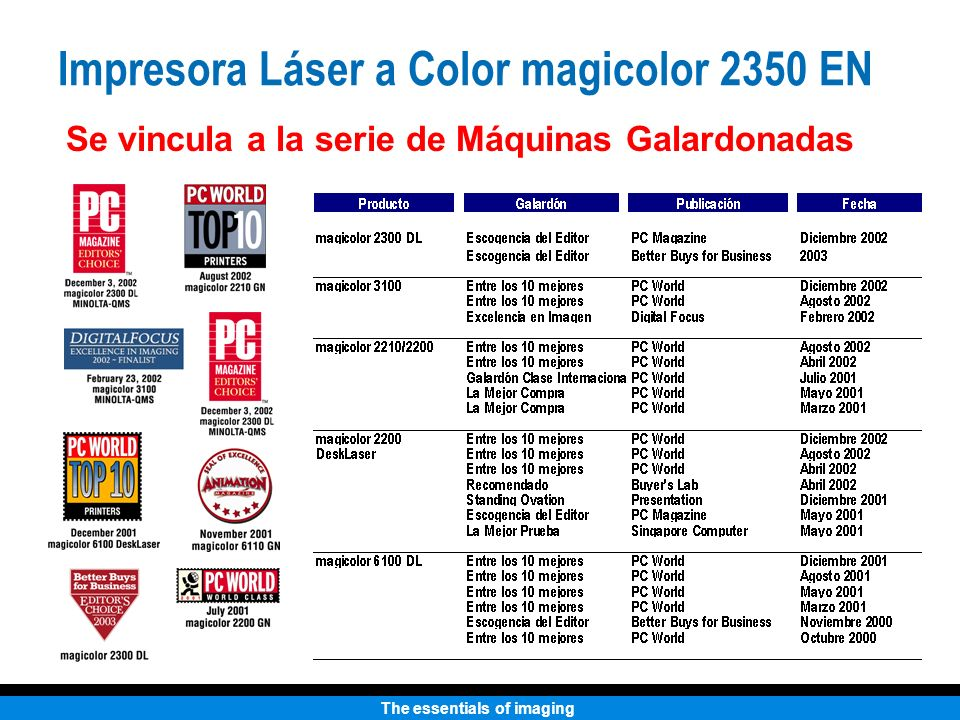 The essentials of imaging Complementando la Línea de Productos a Color magicolor 3100 DN magicolor 2300 DL magicolor 2350 EN 4 / 16 ppm 2400 x 600 dpi Lista para conexiones en red Compatible con Windows $799* 4 / 18 ppm 9600 x 600 dpi-class Lista para conexiones en red Compatible con PC & Mac $1,099* 16 / 16 ppm 1200 x 1200 dpi Lista para conexiones en red Compatible con PC & Mac $1,999* *Los precios son los estimativos del mercado, sujetos a cambio sin aviso previo.