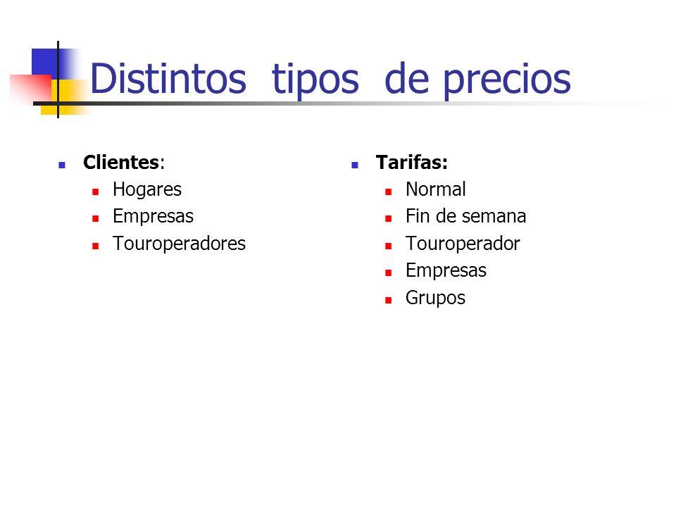 Distintos tipos de precios Clientes: Hogares Empresas Touroperadores Tarifas: Normal Fin de semana Touroperador Empresas Grupos
