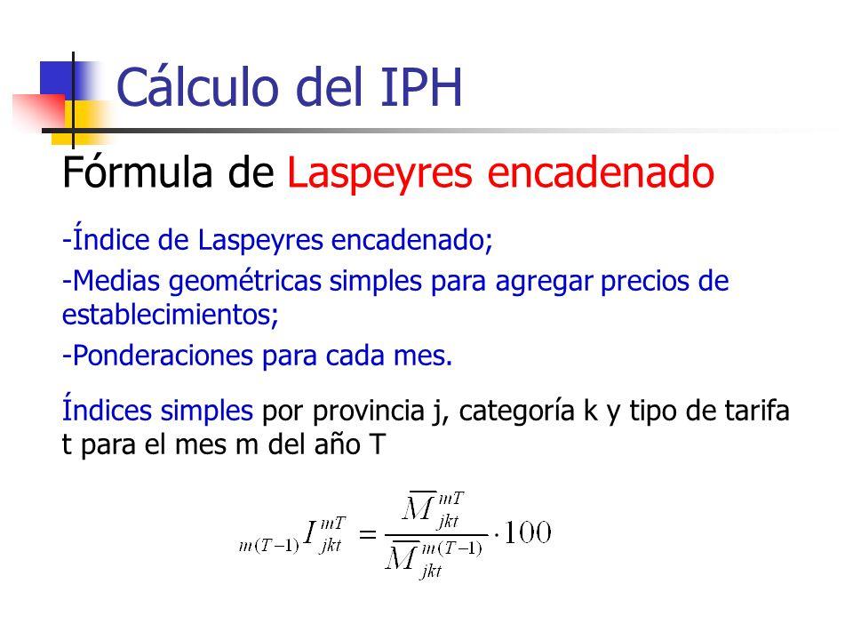 Cálculo del IPH Fórmula de Laspeyres encadenado -Índice de Laspeyres encadenado; -Medias geométricas simples para agregar precios de establecimientos;