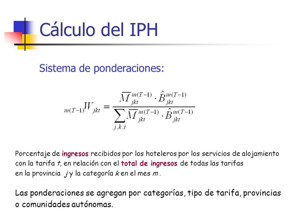 Cálculo del IPH Sistema de ponderaciones: Porcentaje de ingresos recibidos por los hoteleros por los servicios de alojamiento con la tarifa t, en rela