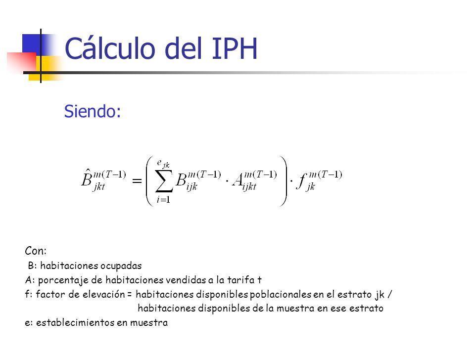 Cálculo del IPH Siendo: Con: B: habitaciones ocupadas A: porcentaje de habitaciones vendidas a la tarifa t f: factor de elevación = habitaciones dispo
