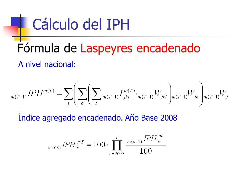 Cálculo del IPH Fórmula de Laspeyres encadenado A nivel nacional: Índice agregado encadenado. Año Base 2008