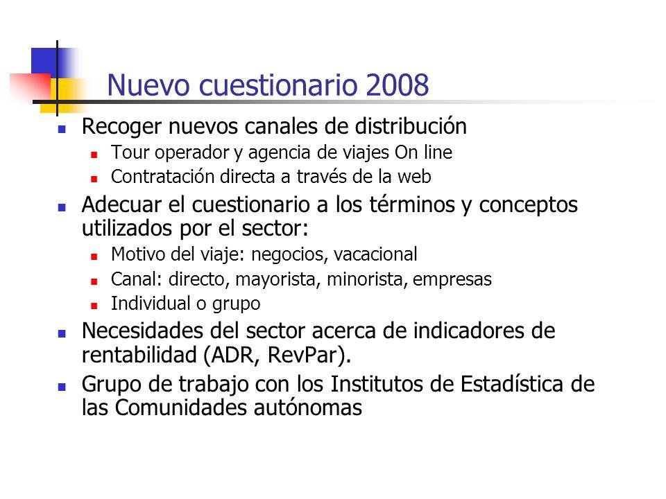 Nuevo cuestionario 2008 Recoger nuevos canales de distribución Tour operador y agencia de viajes On line Contratación directa a través de la web Adecu