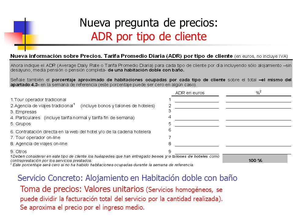 Nueva pregunta de precios: ADR por tipo de cliente Servicio Concreto: Alojamiento en Habitación doble con baño Toma de precios: Valores unitarios (Ser