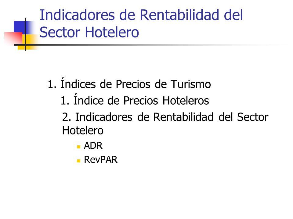 Indicadores de Rentabilidad del Sector Hotelero 1. Índices de Precios de Turismo 1. Índice de Precios Hoteleros 2. Indicadores de Rentabilidad del Sec