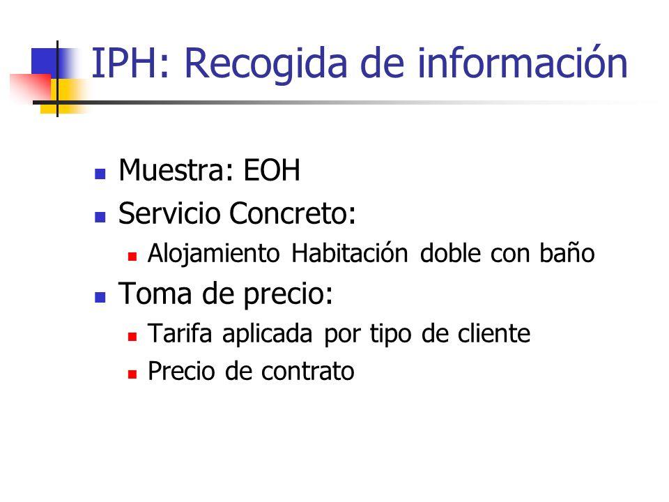 IPH: Recogida de información Muestra: EOH Servicio Concreto: Alojamiento Habitación doble con baño Toma de precio: Tarifa aplicada por tipo de cliente
