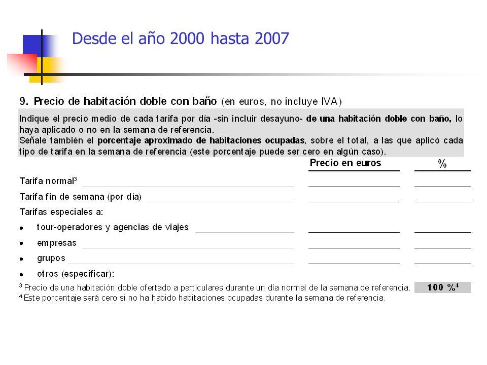 Desde el año 2000 hasta 2007