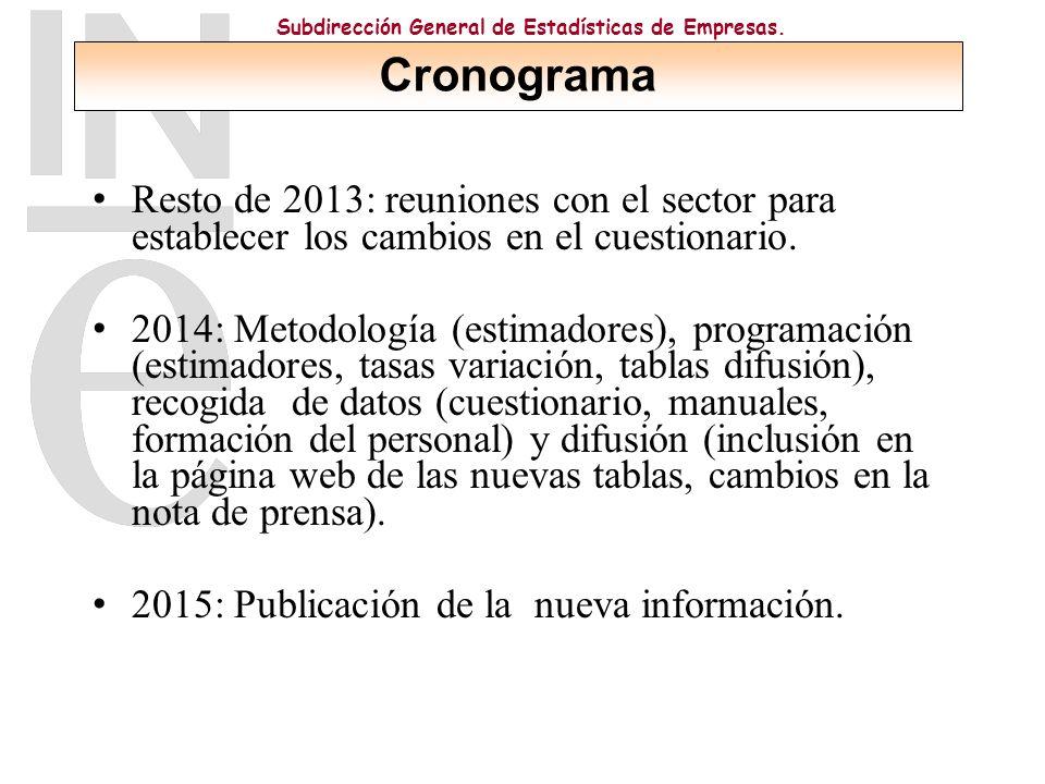 Subdirección General de Estadísticas de Empresas. Resto de 2013: reuniones con el sector para establecer los cambios en el cuestionario. 2014: Metodol