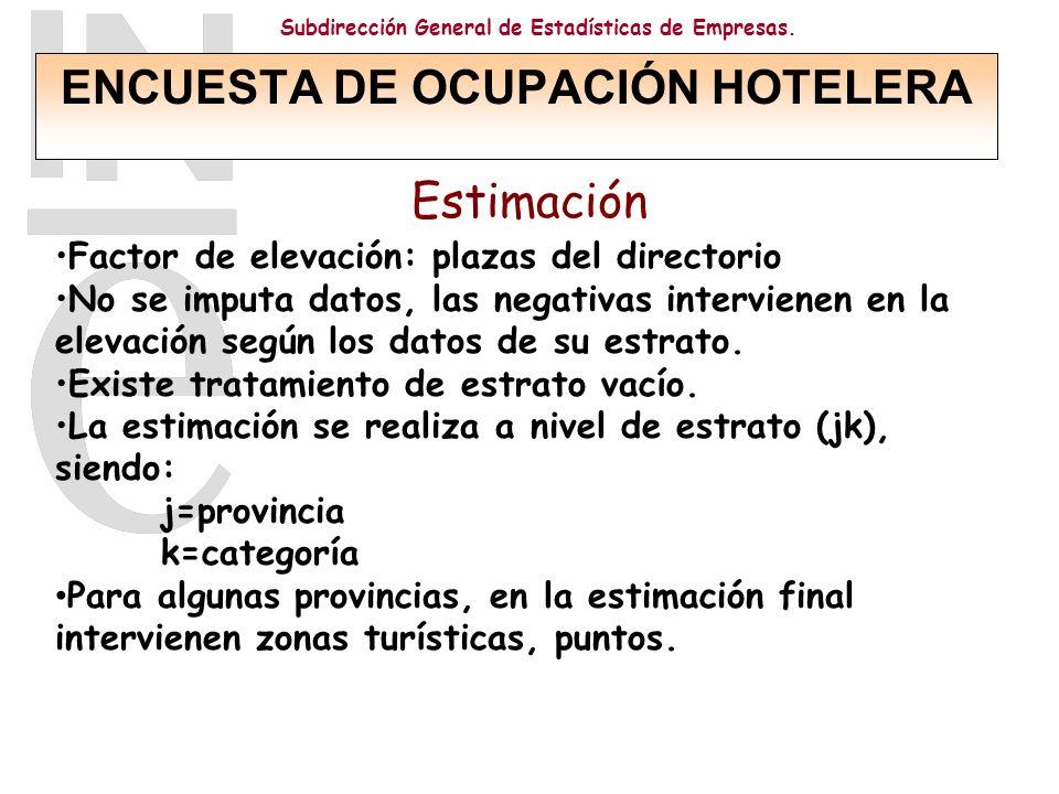 Subdirección General de Estadísticas de Empresas. Serie Tempus de datos DIFUSIÓN DE LA INFORMACIÓN