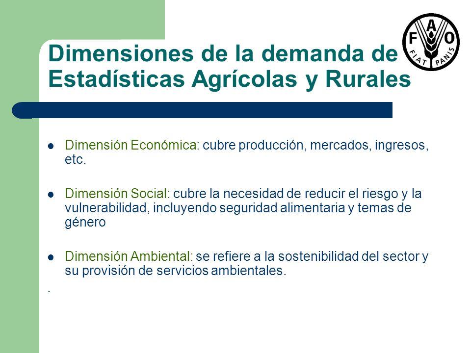 Dimensiones de la demanda de Estadísticas Agrícolas y Rurales Dimensión Económica: cubre producción, mercados, ingresos, etc. Dimensión Social: cubre