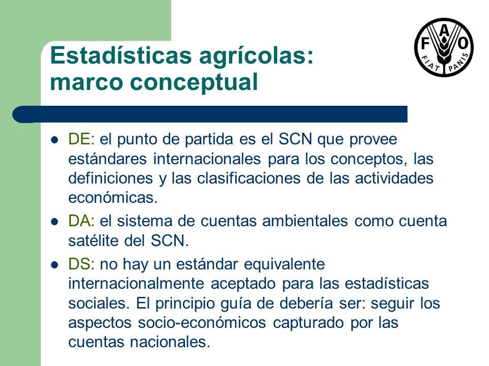 Estadísticas agrícolas: marco conceptual DE: el punto de partida es el SCN que provee estándares internacionales para los conceptos, las definiciones