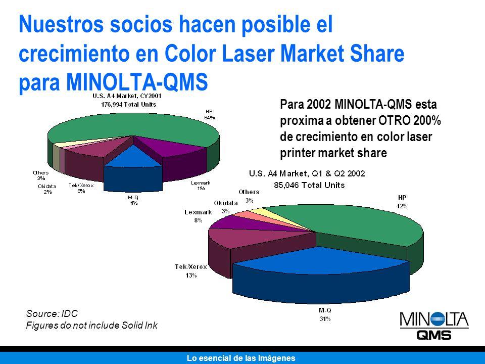 Lo esencial de las Imágenes Nuestros socios hacen posible el crecimiento en Color Laser Market Share para MINOLTA-QMS Para 2002 MINOLTA-QMS esta proxi