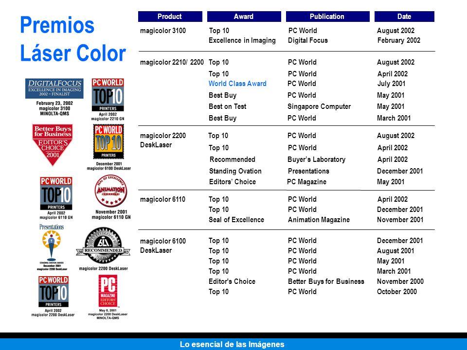 Lo esencial de las Imágenes Premios Láser Color ProductAwardPublicationDate magicolor 3100 Excellence in ImagingDigital FocusFebruary 2002 Top 10PC Wo