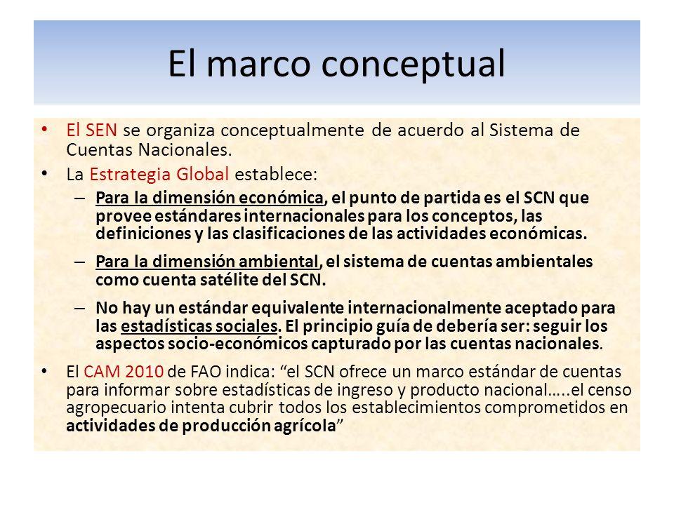 El marco conceptual El SEN se organiza conceptualmente de acuerdo al Sistema de Cuentas Nacionales. La Estrategia Global establece: – Para la dimensió