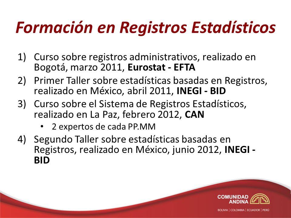 Acciones previstas para el 2013 Adopción del modelo del sistema de registros propuesto por la SGCAN.