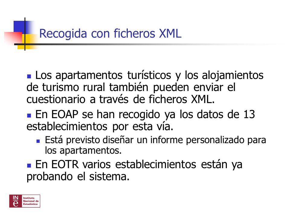 Recogida con ficheros XML Los apartamentos turísticos y los alojamientos de turismo rural también pueden enviar el cuestionario a través de ficheros X