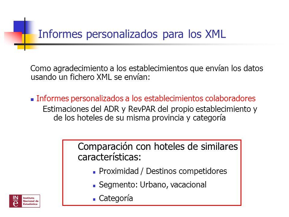 Informes personalizados para los XML Como agradecimiento a los establecimientos que envían los datos usando un fichero XML se envían: Informes persona