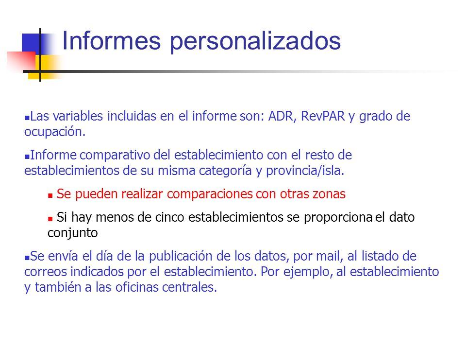 Informes personalizados Las variables incluidas en el informe son: ADR, RevPAR y grado de ocupación. Informe comparativo del establecimiento con el re
