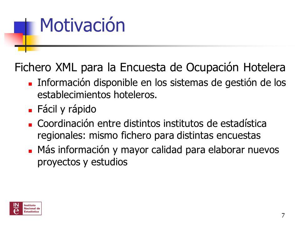 Fichero XML para la Encuesta de Ocupación Hotelera Información disponible en los sistemas de gestión de los establecimientos hoteleros. Fácil y rápido